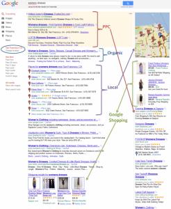 SERP detalles busquedas en google