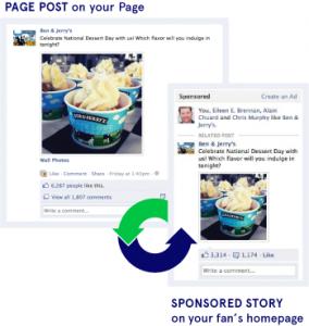 Características nuevo Timeline páginas de Facebbook