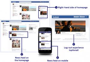 Publicidad movil en Facebook 2012