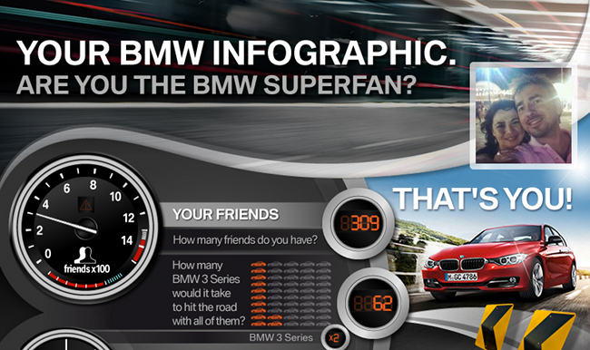 BMW infografia fans