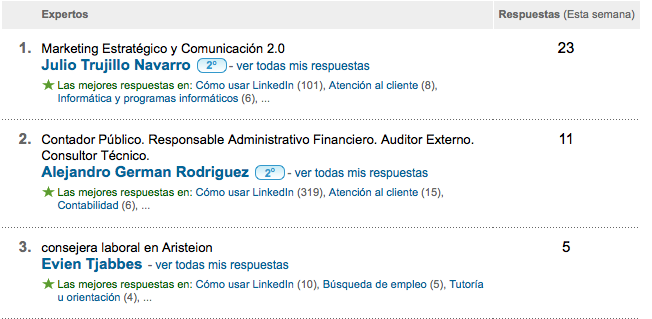 Expertos de la semana en Linkedin