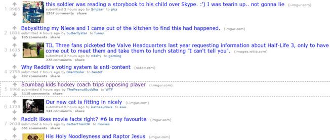 Reddit headlines