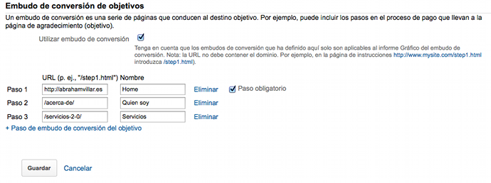 Analytics Embudos Conversion