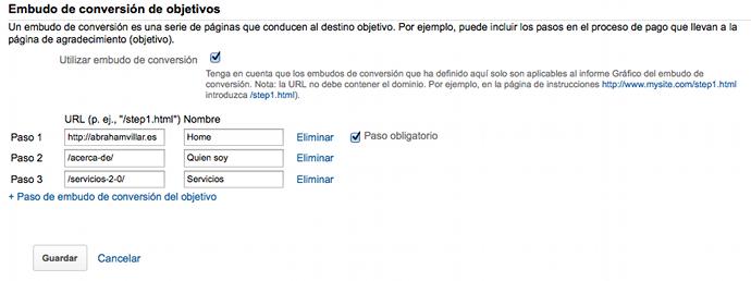 Analytics Embudos Conversion