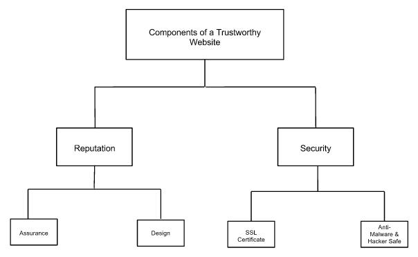Reputacion Web