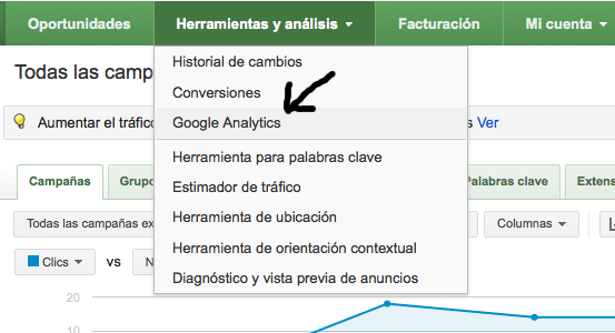 Adwords-Analytics
