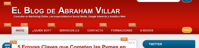 Analitica pagina Google Analytics