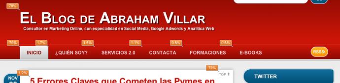 Analitica pagina Google Analytics