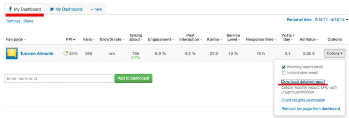 Informe Excel Fan Page