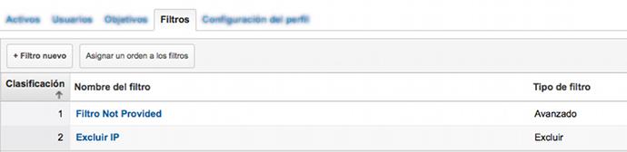 Filtros Google Analytics
