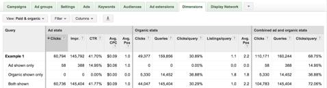 Adwords Informes de Pago y Organicos