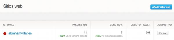 TwitterAnalyticsIII