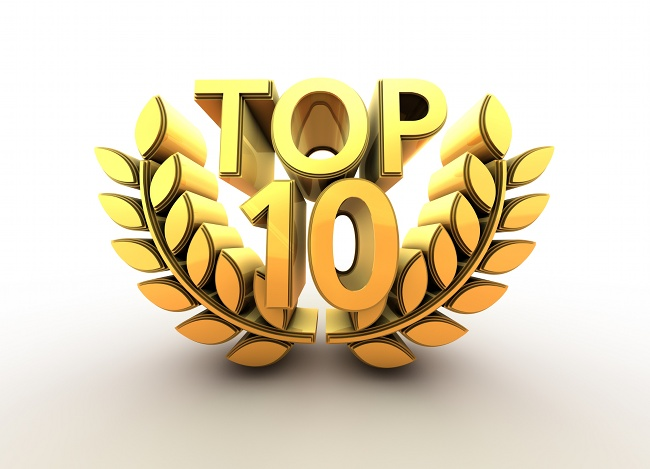 Top 10 Posts Marketing Online