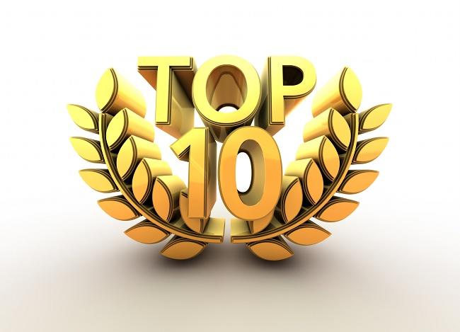 Top 10 Posts Marketing Online