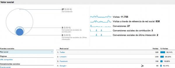 Analytics_SocialMedia