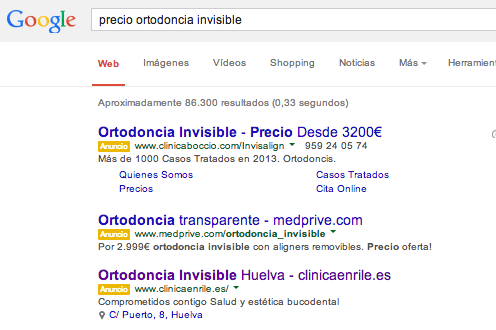 Relevancia Adwords